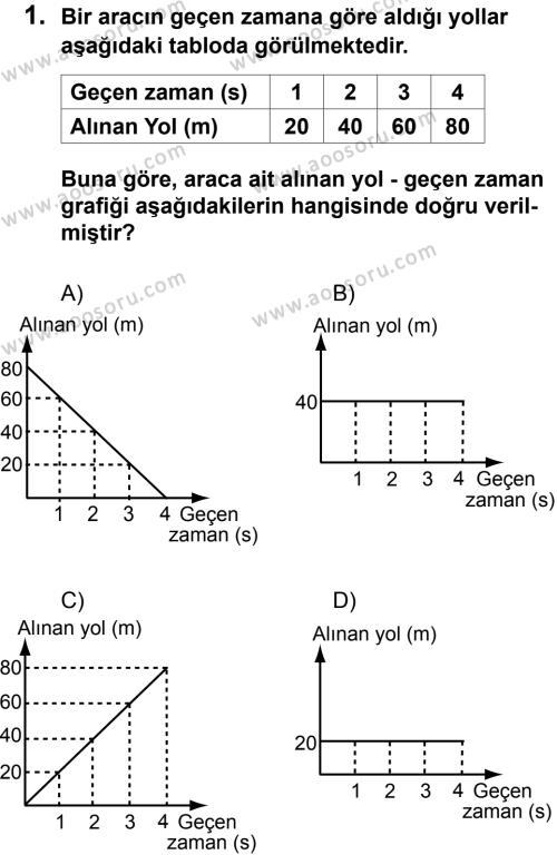Fen Bilimleri 6 Dersi 2012 - 2013 Yılı 1. Dönem Sınavı 1. Soru